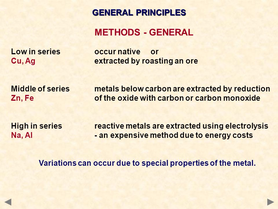 GENERAL PRINCIPLES METHODS - SPECIFIC reduction of metal oxides with carbonIRON reduction of metal halides with a metalTITANIUM reduction of metal oxides by electrolysisALUMINIUM reduction of metal oxides with a metalCHROMIUM