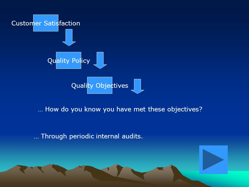 VSE Quality Objectives Continuously improve the Quality Management System through employee involvement and process improvement. Provide quality produc