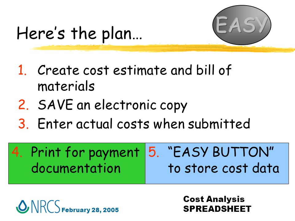 February 28, 2005 Cost Analysis SPREADSHEET Here's the plan… 1.Create cost estimate and bill of materials 2.SAVE an electronic copy 3.Enter actual costs when submitted 4.Print for payment documentation 5. EASY BUTTON to store cost data