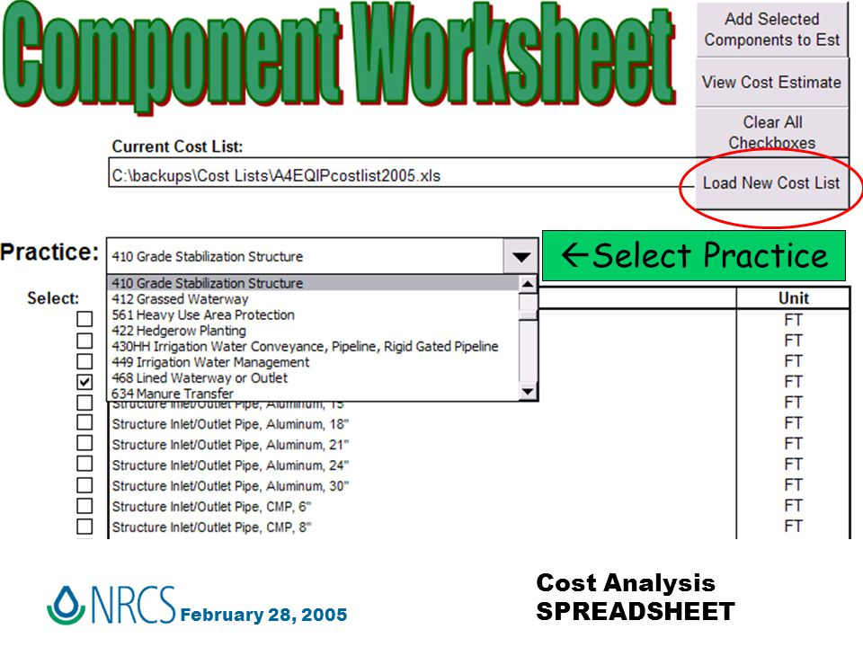 February 28, 2005 Cost Analysis SPREADSHEET  Select Practice
