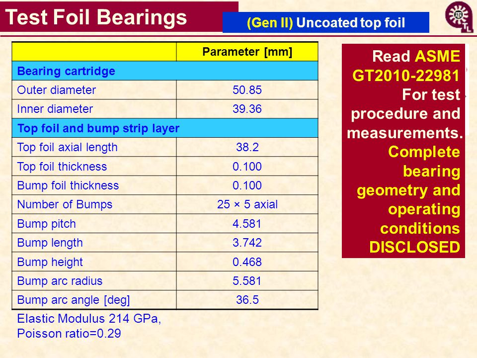 Top foil thickness,Bump foil thickness,Bump height,Gas Constant,Viscosity,1.73Conductivity,Density, Test Foil Bearings Parameter [mm] Bearing cartridge Outer diameter50.85 Inner diameter39.36 Top foil and bump strip layer Top foil axial length38.2 Top foil thickness0.100 Bump foil thickness0.100 Number of Bumps25 × 5 axial Bump pitch4.581 Bump length3.742 Bump height0.468 Bump arc radius5.581 Bump arc angle [deg]36.5 Elastic Modulus 214 GPa, Poisson ratio=0.29 (Gen II) Uncoated top foil Read ASME GT2010-22981 For test procedure and measurements.