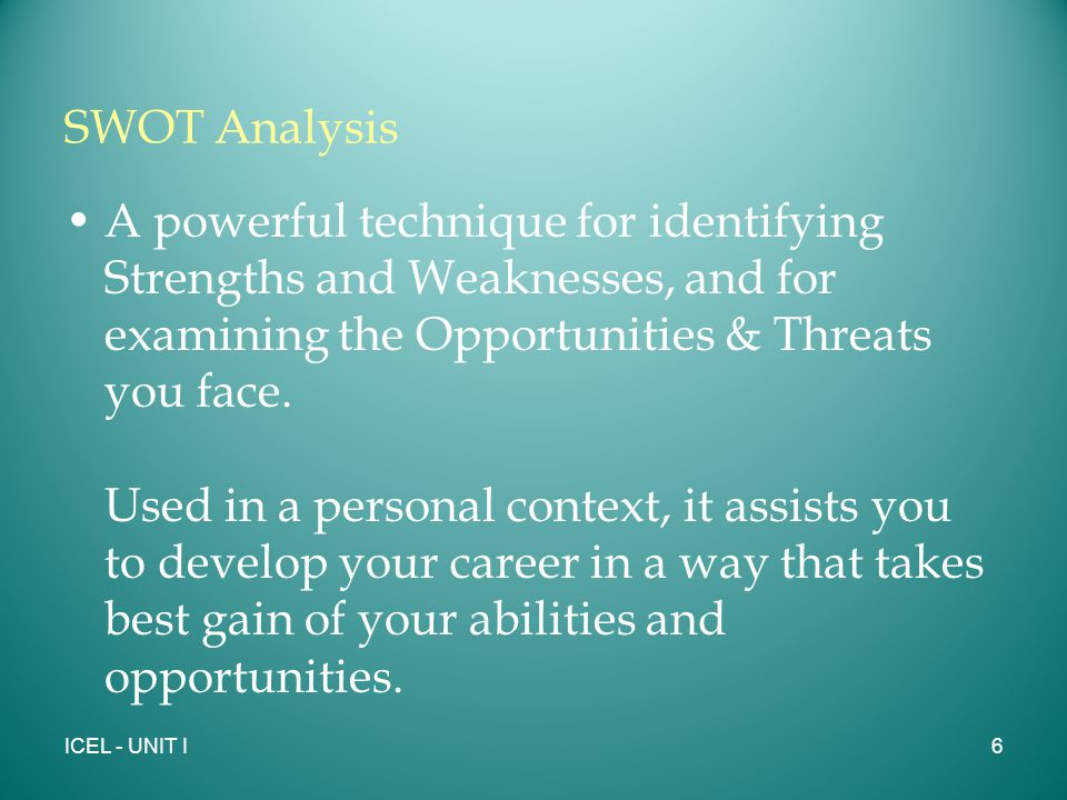 SWOT Analysis A powerful technique for identifying Strengths and Weaknesses, and for examining the Opportunities & Threats you face.