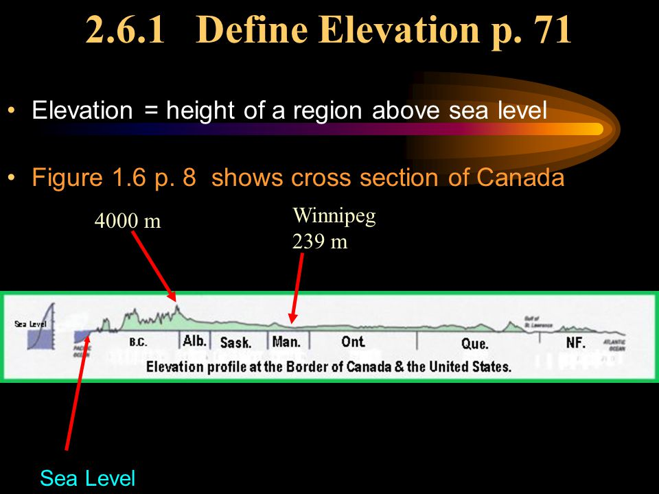 2.6.1 Define Elevation p. 71 Elevation = height of a region above sea level Figure 1.6 p. 8 shows cross section of Canada Sea Level Winnipeg 239 m 400