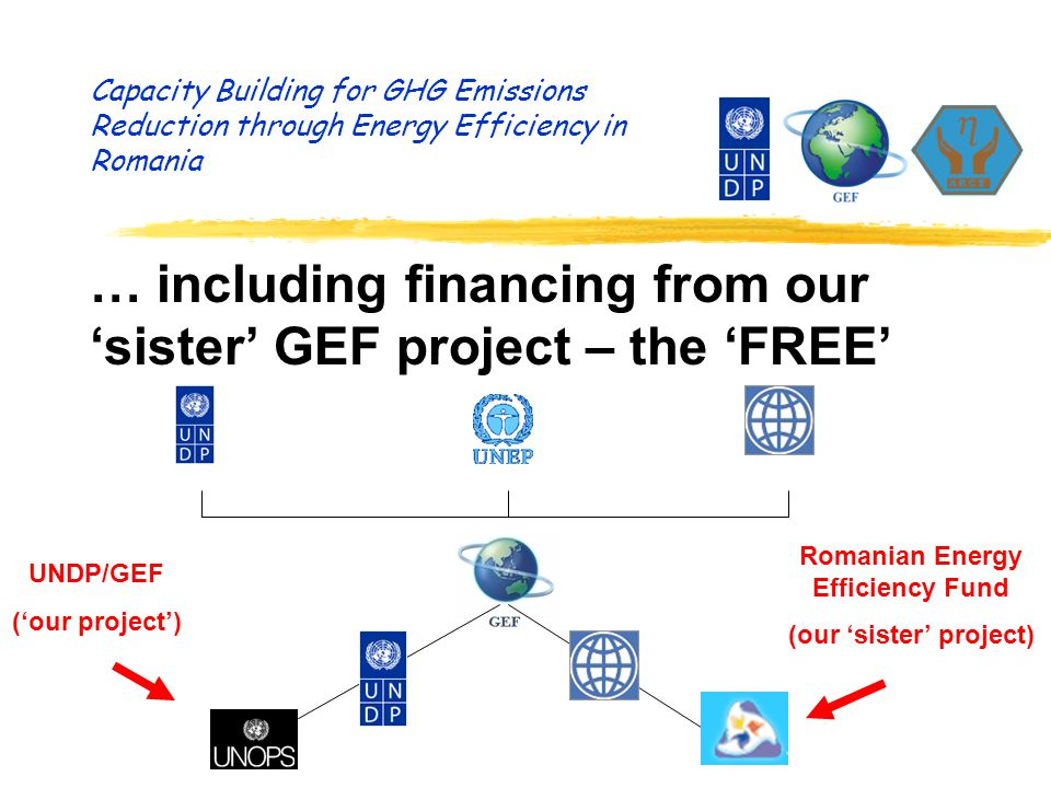 Capacity Building for GHG Emissions Reduction through Energy Efficiency in Romania … including financing from our 'sister' GEF project – the 'FREE' Romanian Energy Efficiency Fund (our 'sister' project) UNDP/GEF ('our project')