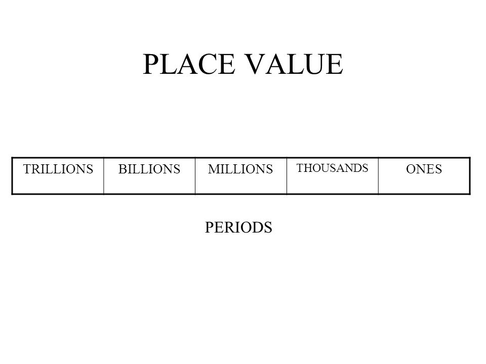 PLACE VALUE TRILLIONSBILLIONSMILLIONS THOUSANDS ONES PERIODS