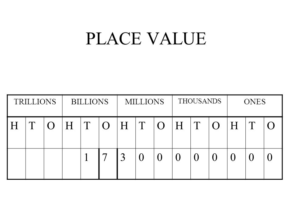 PLACE VALUE TRILLIONSBILLIONSMILLIONS THOUSANDS ONES HTOHTOHTOHTOHTO 17300000000