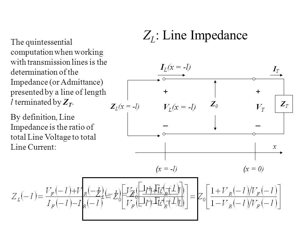 ZTZT +VT_+VT_ + V L (x = -l) _ ITIT I L (x = -l) Z0Z0 x ( x = -l) ( x = 0) Z L (x = -l) Z L : Line Impedance The quintessential computation when worki