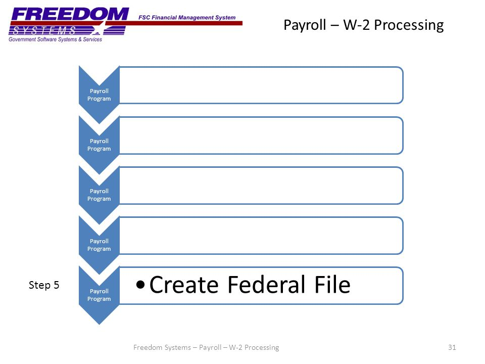 Payroll – W-2 Processing 31 Payroll Program Create Federal File Step 5 Freedom Systems – Payroll – W-2 Processing