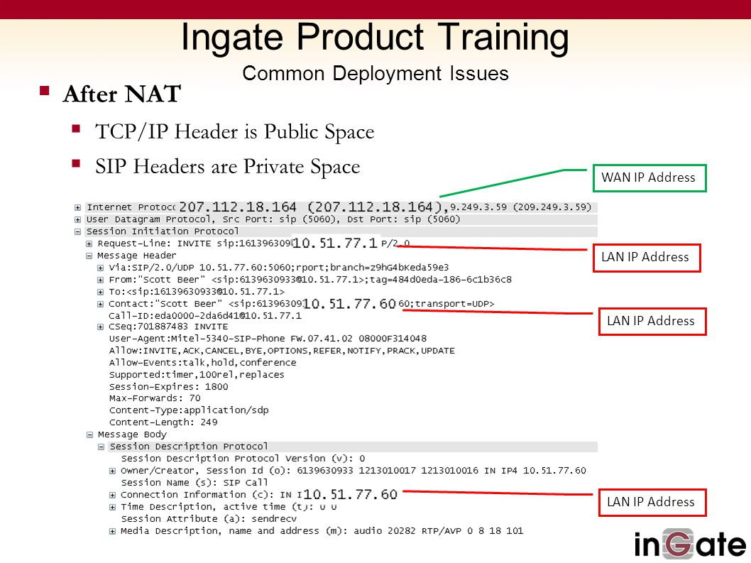 Ingate Product Training Common Deployment Issues  After NAT  TCP/IP Header is Public Space  SIP Headers are Private Space LAN IP Address WAN IP Add