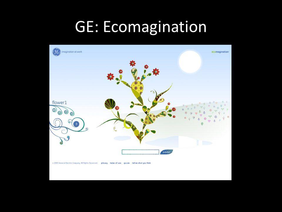 GE: Ecomagination