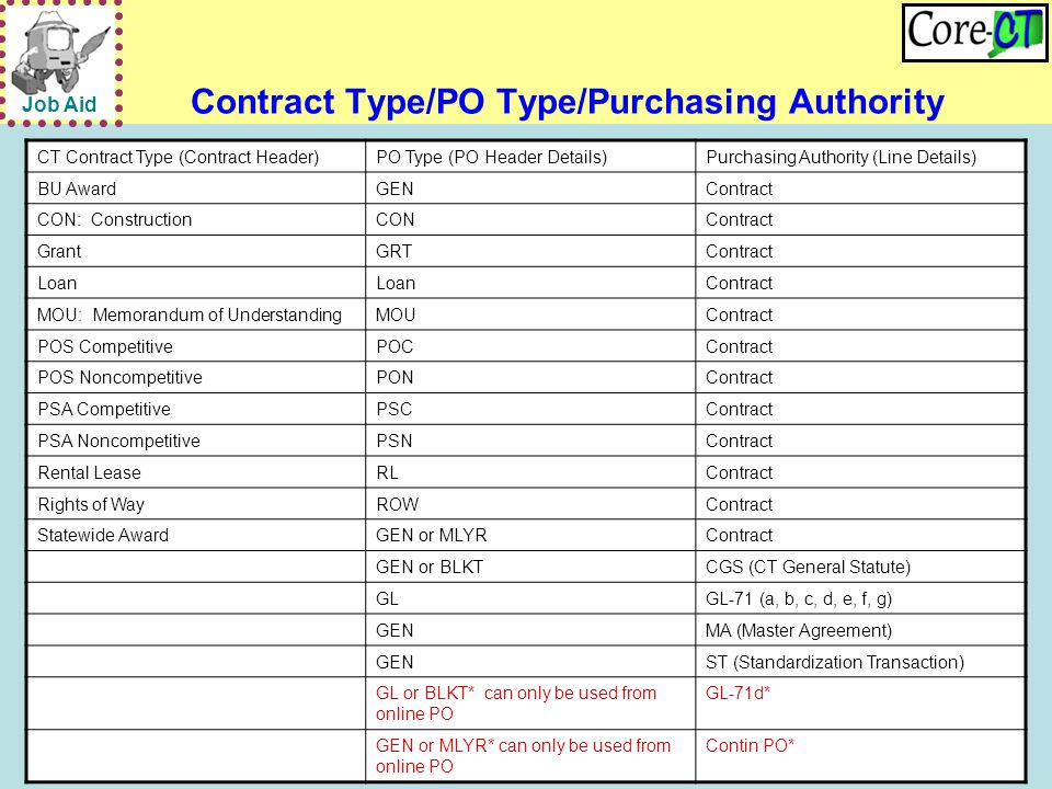 Contract Type/PO Type/Purchasing Authority CT Contract Type (Contract Header)PO Type (PO Header Details)Purchasing Authority (Line Details) BU AwardGENContract CON: ConstructionCONContract GrantGRTContract Loan Contract MOU: Memorandum of UnderstandingMOUContract POS CompetitivePOCContract POS NoncompetitivePONContract PSA CompetitivePSCContract PSA NoncompetitivePSNContract Rental LeaseRLContract Rights of WayROWContract Statewide AwardGEN or MLYRContract GEN or BLKTCGS (CT General Statute) GLGL-71 (a, b, c, d, e, f, g) GENMA (Master Agreement) GENST (Standardization Transaction) GL or BLKT* can only be used from online PO GL-71d* GEN or MLYR* can only be used from online PO Contin PO* Job Aid