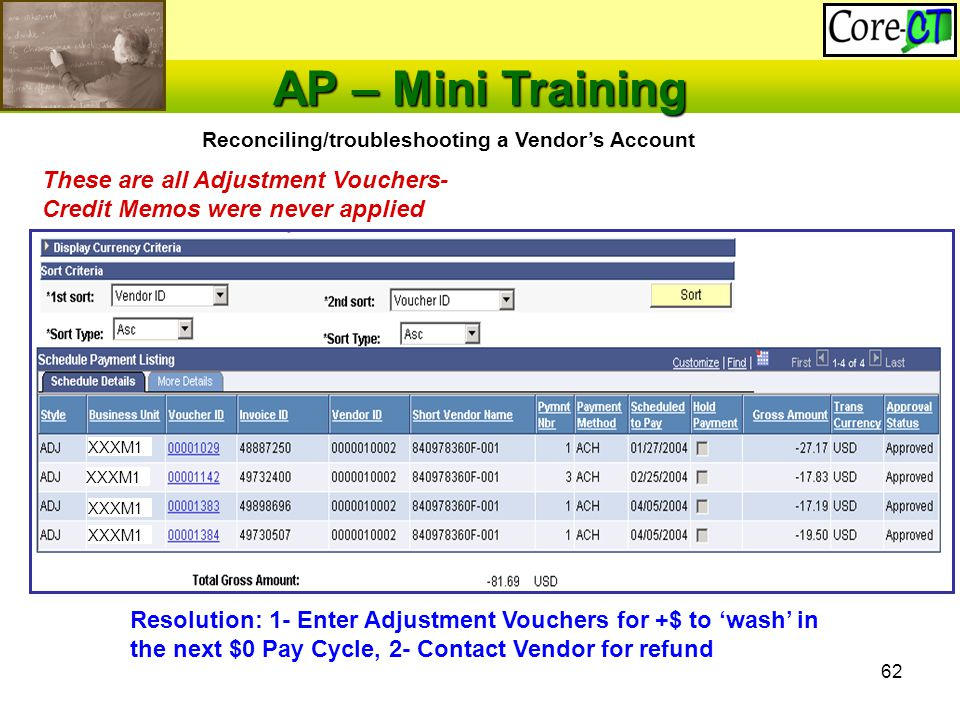 62 AP – Mini Training Reconciling/troubleshooting a Vendor's Account These are all Adjustment Vouchers- Credit Memos were never applied Resolution: 1- Enter Adjustment Vouchers for +$ to 'wash' in the next $0 Pay Cycle, 2- Contact Vendor for refund XXXM1