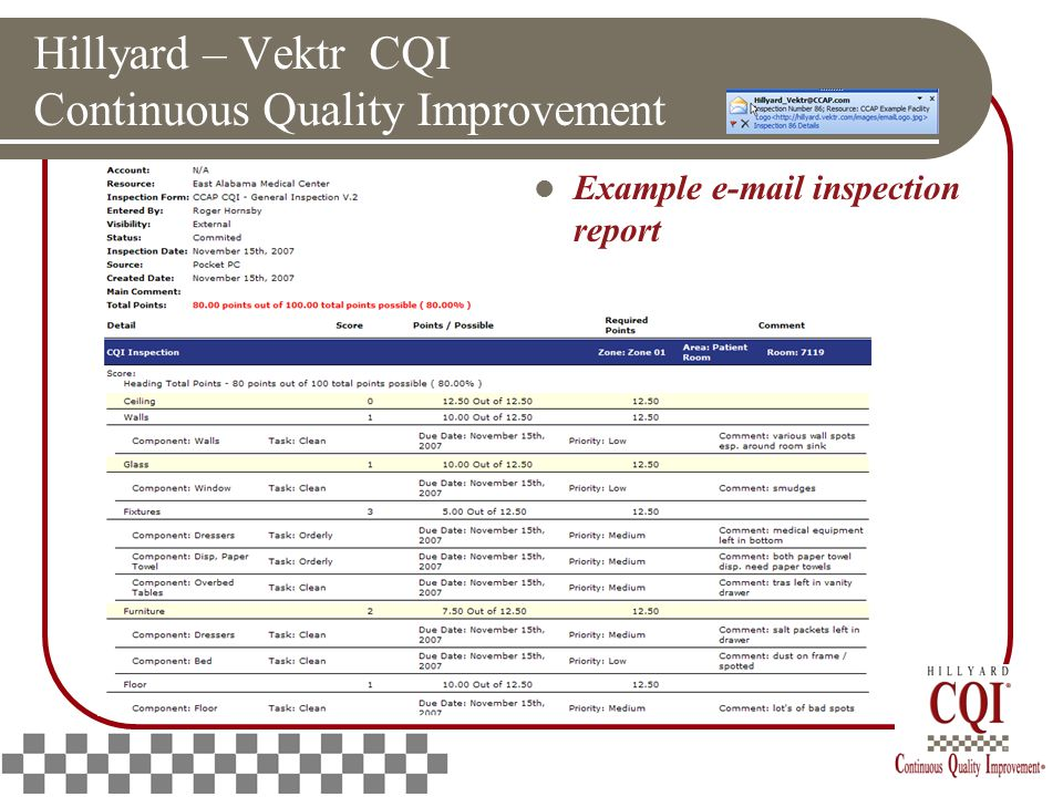 Hillyard – Vektr CQI Continuous Quality Improvement Example e-mail inspection report
