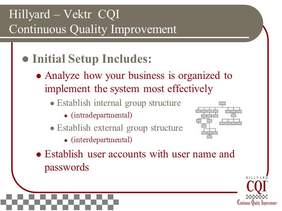 Hillyard – Vektr CQI Continuous Quality Improvement Initial Setup Includes: Analyze how your business is organized to implement the system most effectively Establish internal group structure (intradepartmental) Establish external group structure (interdepartmental) Establish user accounts with user name and passwords