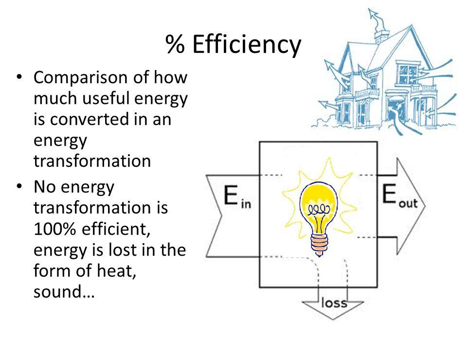 Units for Energy (E) Energy can be measured with many different units: Joules (J) kiloJoules (kJ) Calories (Cal) kiloWatt hours (kW∙h) Increase Unit Energy Size James Watt James Prescott Joule