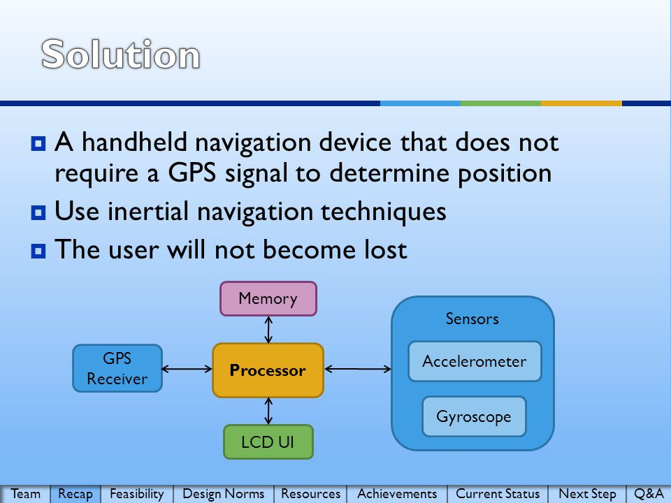 Processor GPS Receiver LCD UI Sensors Accelerometer Gyroscope Memory  A handheld navigation device that does not require a GPS signal to determine position  Use inertial navigation techniques  The user will not become lost
