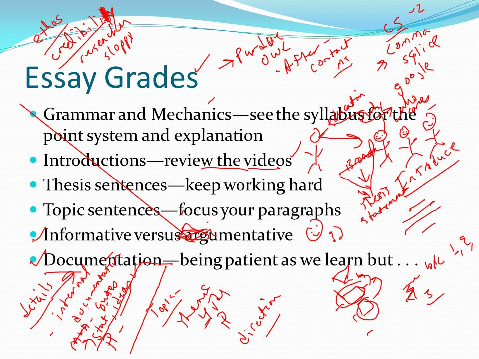 Essay Grades Grammar and Mechanics—see the syllabus for the point system and explanation Introductions—review the videos Thesis sentences—keep working hard Topic sentences—focus your paragraphs Informative versus argumentative Documentation—being patient as we learn but...