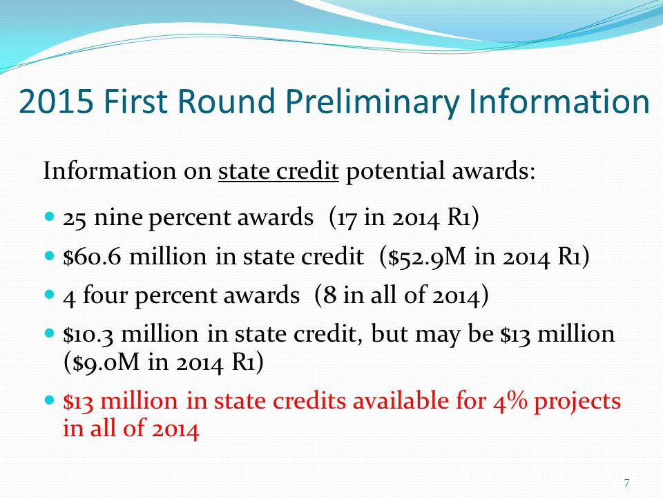 7 2015 First Round Preliminary Information Information on state credit potential awards: 25 nine percent awards (17 in 2014 R1) $60.6 million in state credit ($52.9M in 2014 R1) 4 four percent awards (8 in all of 2014) $10.3 million in state credit, but may be $13 million ($9.0M in 2014 R1) $13 million in state credits available for 4% projects in all of 2014