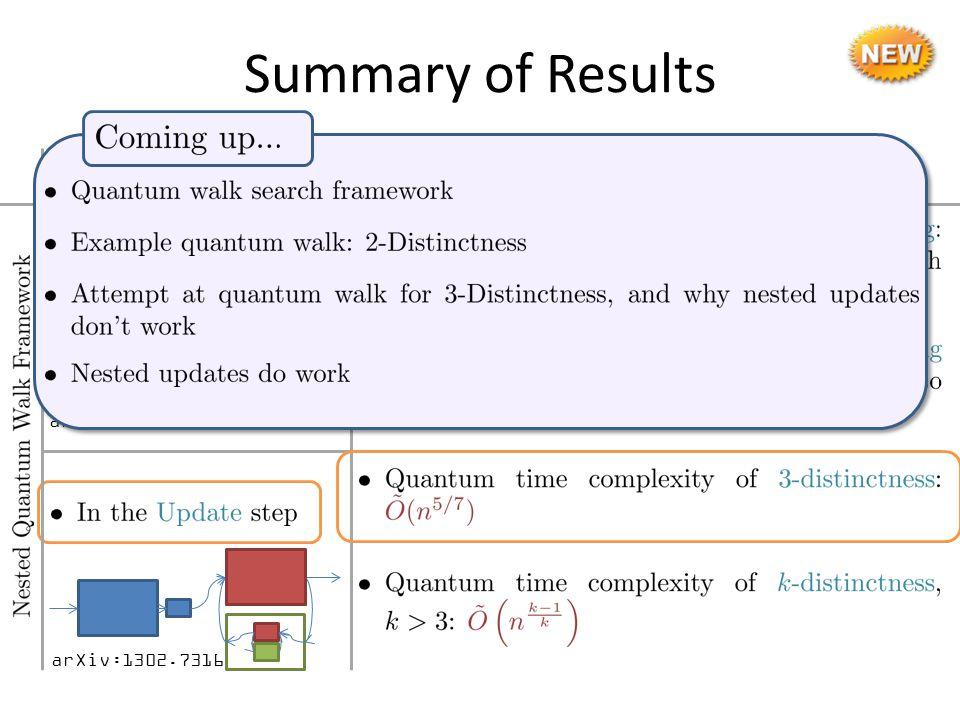 arXiv:1210.1199 arXiv:1302.7316 Summary of Results