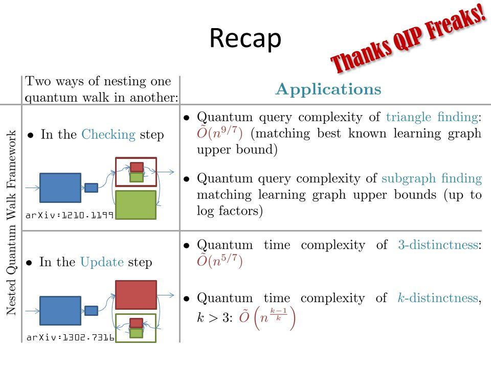 Recap arXiv:1210.1199 arXiv:1302.7316 Thanks QIP Freaks!