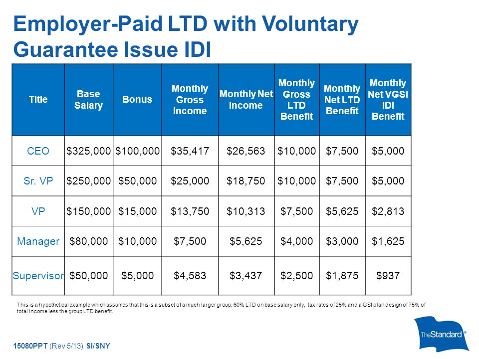 © 2010 Standard Insurance Company Employer-Paid LTD with Voluntary Guarantee Issue IDI Title Base Salary Bonus Monthly Gross Income Monthly Net Income