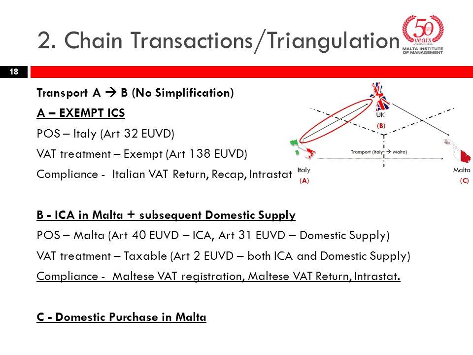 2. Chain Transactions/Triangulation Transport A  B (No Simplification) A – EXEMPT ICS POS – Italy (Art 32 EUVD) VAT treatment – Exempt (Art 138 EUVD)
