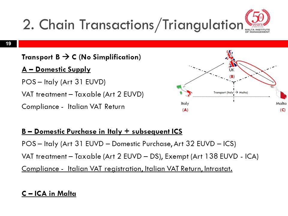 2. Chain Transactions/Triangulation Transport B  C (No Simplification) A – Domestic Supply POS – Italy (Art 31 EUVD) VAT treatment – Taxable (Art 2 E