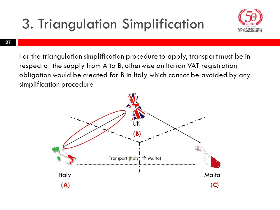 3. Triangulation Simplification For the triangulation simplification procedure to apply, transport must be in respect of the supply from A to B, other