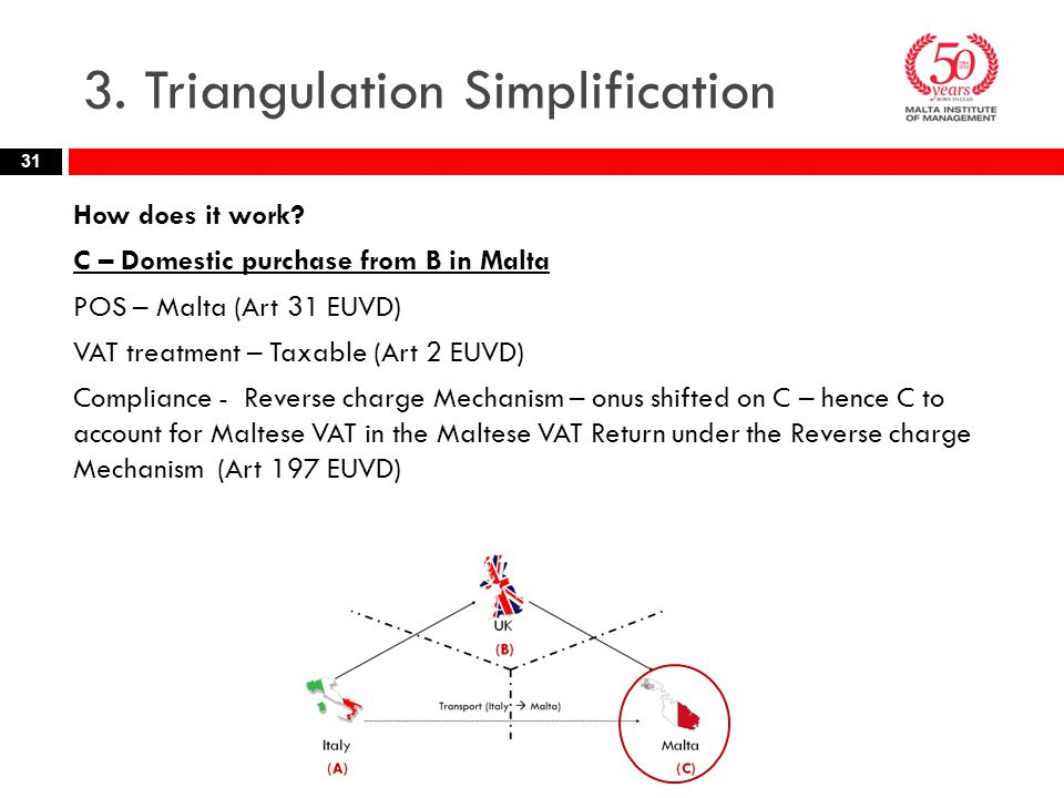 3. Triangulation Simplification How does it work.