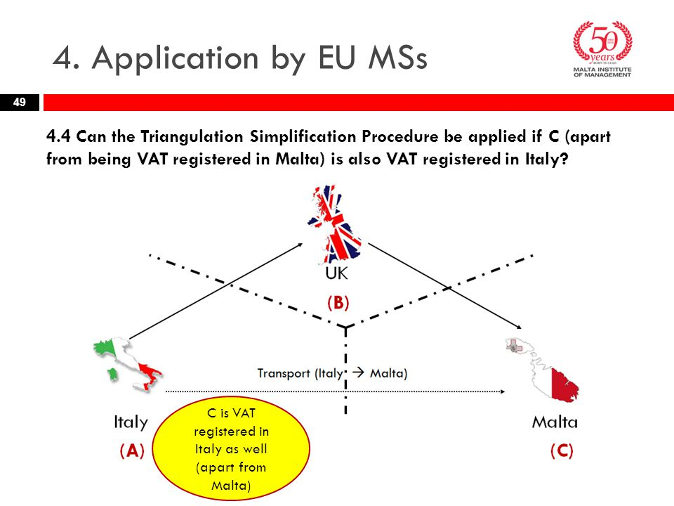 4. Application by EU MSs 4.4 Can the Triangulation Simplification Procedure be applied if C (apart from being VAT registered in Malta) is also VAT reg