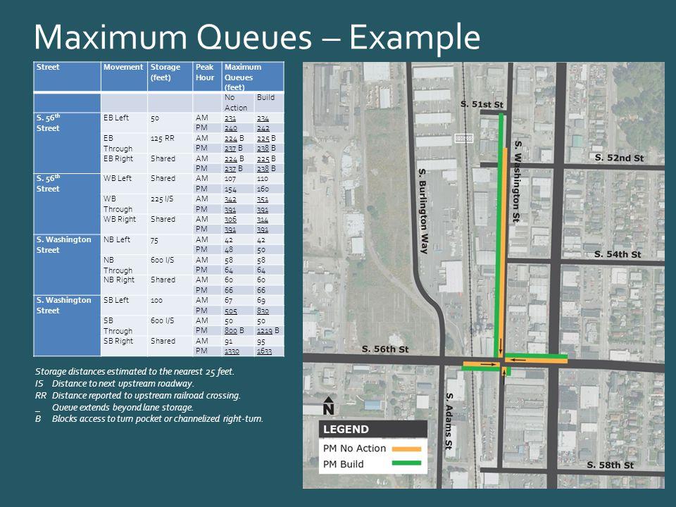 StreetMovementStorage (feet) Peak Hour Maximum Queues (feet) No Action Build S.