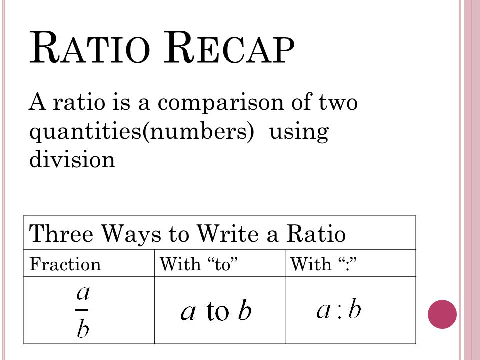 R ATIO R ECAP A ratio is a comparison of two quantities(numbers) using division Three Ways to Write a Ratio FractionWith to With :
