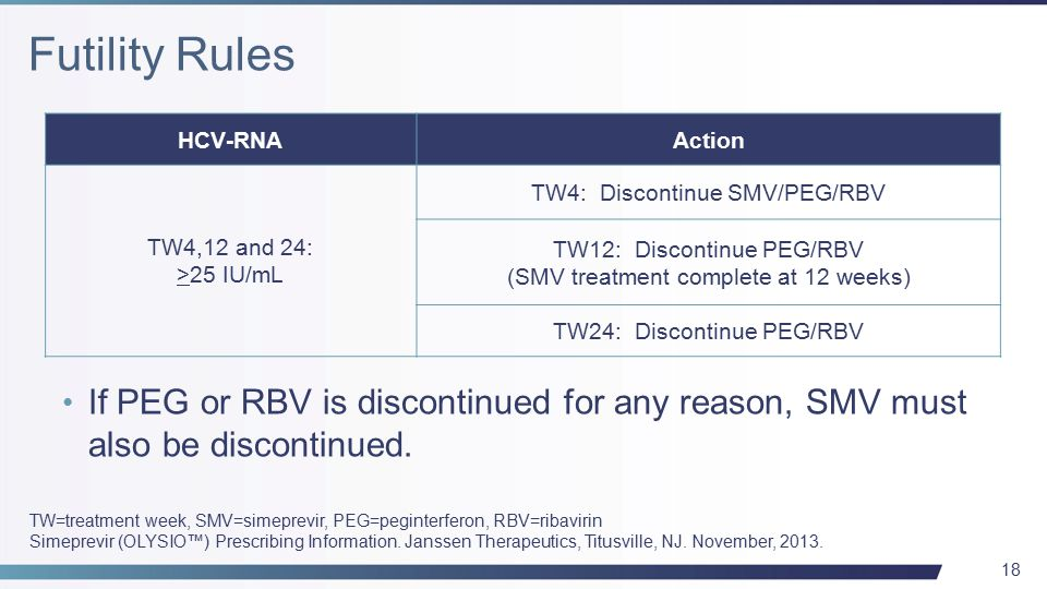 18 If PEG or RBV is discontinued for any reason, SMV must also be discontinued.