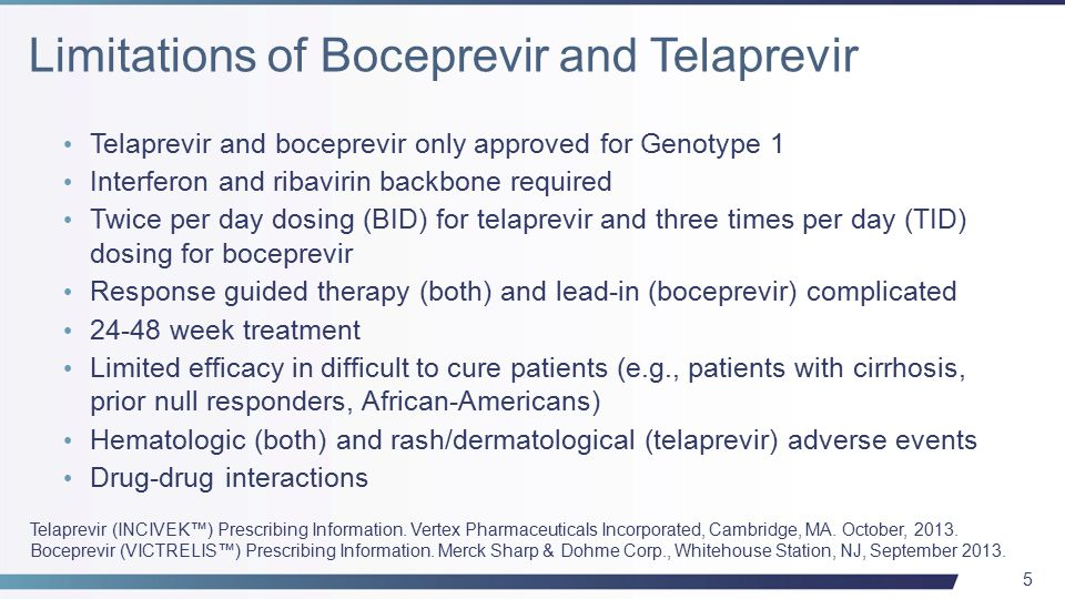 5 Telaprevir and boceprevir only approved for Genotype 1 Interferon and ribavirin backbone required Twice per day dosing (BID) for telaprevir and three times per day (TID) dosing for boceprevir Response guided therapy (both) and lead-in (boceprevir) complicated 24-48 week treatment Limited efficacy in difficult to cure patients (e.g., patients with cirrhosis, prior null responders, African-Americans) Hematologic (both) and rash/dermatological (telaprevir) adverse events Drug-drug interactions Telaprevir (INCIVEK™) Prescribing Information.