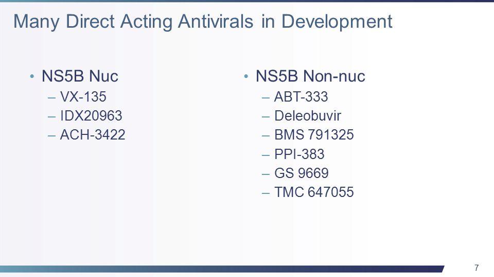 7 NS5B Nuc –VX-135 –IDX20963 –ACH-3422 NS5B Non-nuc –ABT-333 –Deleobuvir –BMS 791325 –PPI-383 –GS 9669 –TMC 647055