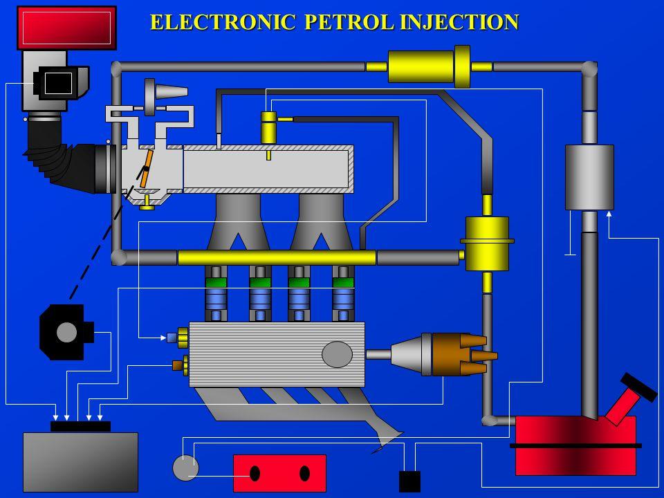 ELECTRONIC PETROL INJECTION