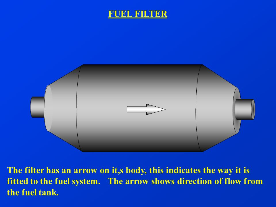 The filter has an arrow on it,s body, this indicates the way it is fitted to the fuel system. The arrow shows direction of flow from the fuel tank.