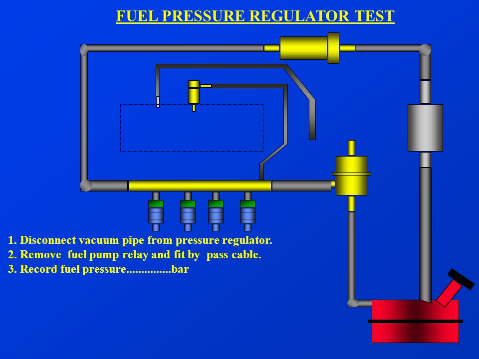 FUEL PRESSURE REGULATOR TEST 1. Disconnect vacuum pipe from pressure regulator. 2. Remove fuel pump relay and fit by pass cable. 3. Record fuel pressu