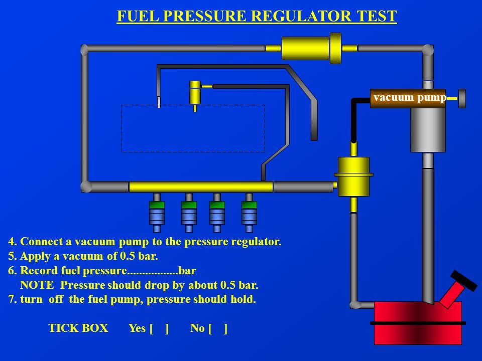 FUEL PRESSURE REGULATOR TEST 4. Connect a vacuum pump to the pressure regulator. 5. Apply a vacuum of 0.5 bar. 6. Record fuel pressure................