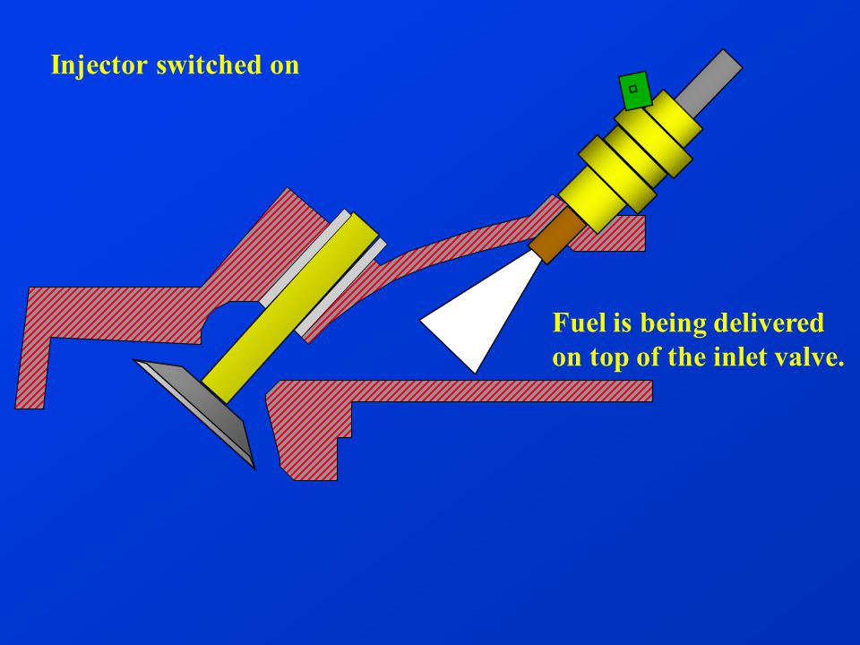 Injector switched on Fuel is being delivered on top of the inlet valve.