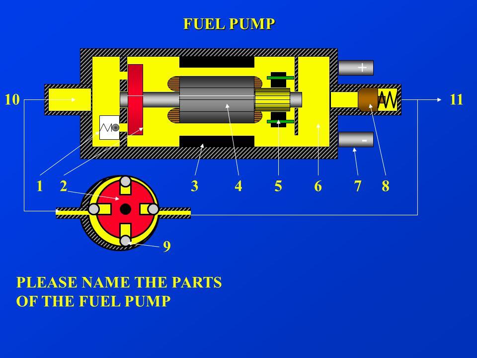 + - FUEL PUMP 1 2 3 4 5 6 7 8 9 PLEASE NAME THE PARTS OF THE FUEL PUMP 1011