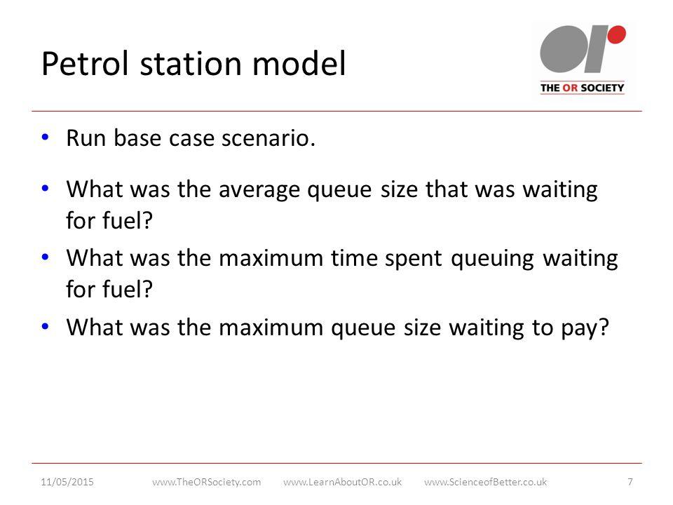 Petrol station model Run base case scenario.