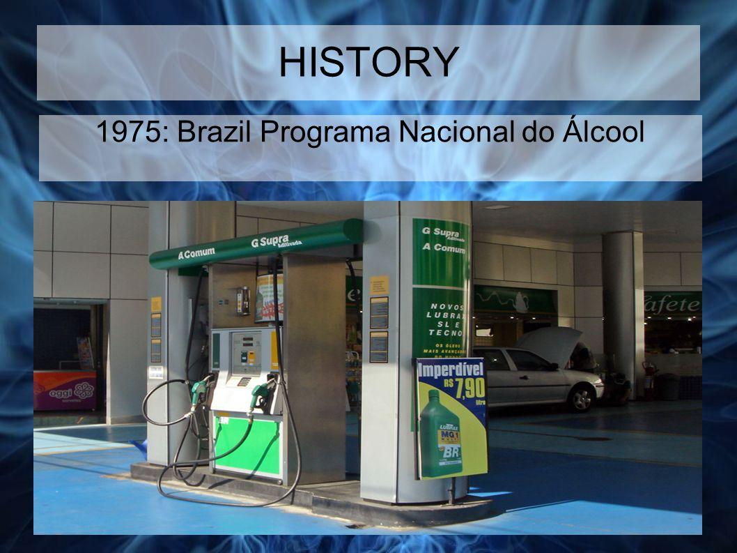 HISTORY 1975: Brazil Programa Nacional do Álcool