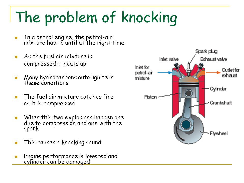 The problem of knocking In a petrol engine, the petrol-air mixture has to until at the right time As the fuel air mixture is compressed it heats up Many hydrocarbons auto-ignite in these conditions The fuel air mixture catches fire as it is compressed When this two explosions happen one due to compression and one with the spark This causes a knocking sound Engine performance is lowered and cylinder can be damaged