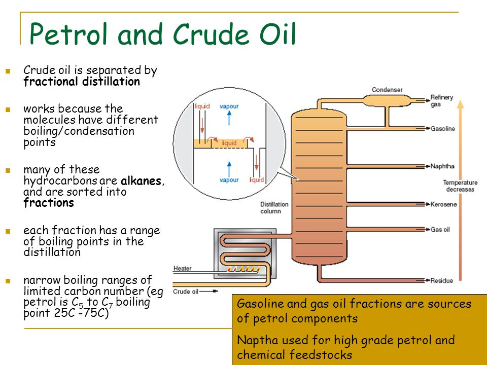 Petrol and Crude Oil Crude oil is separated by fractional distillation works because the molecules have different boiling/condensation points many of these hydrocarbons are alkanes, and are sorted into fractions each fraction has a range of boiling points in the distillation narrow boiling ranges of limited carbon number (eg petrol is C 5 to C 7 boiling point 25C -75C) Gasoline and gas oil fractions are sources of petrol components Naptha used for high grade petrol and chemical feedstocks
