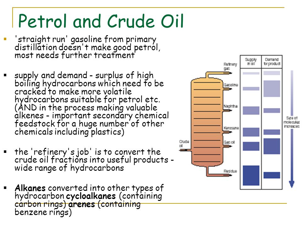  straight run gasoline from primary distillation doesn t make good petrol, most needs further treatment  supply and demand - surplus of high boiling hydrocarbons which need to be cracked to make more volatile hydrocarbons suitable for petrol etc.