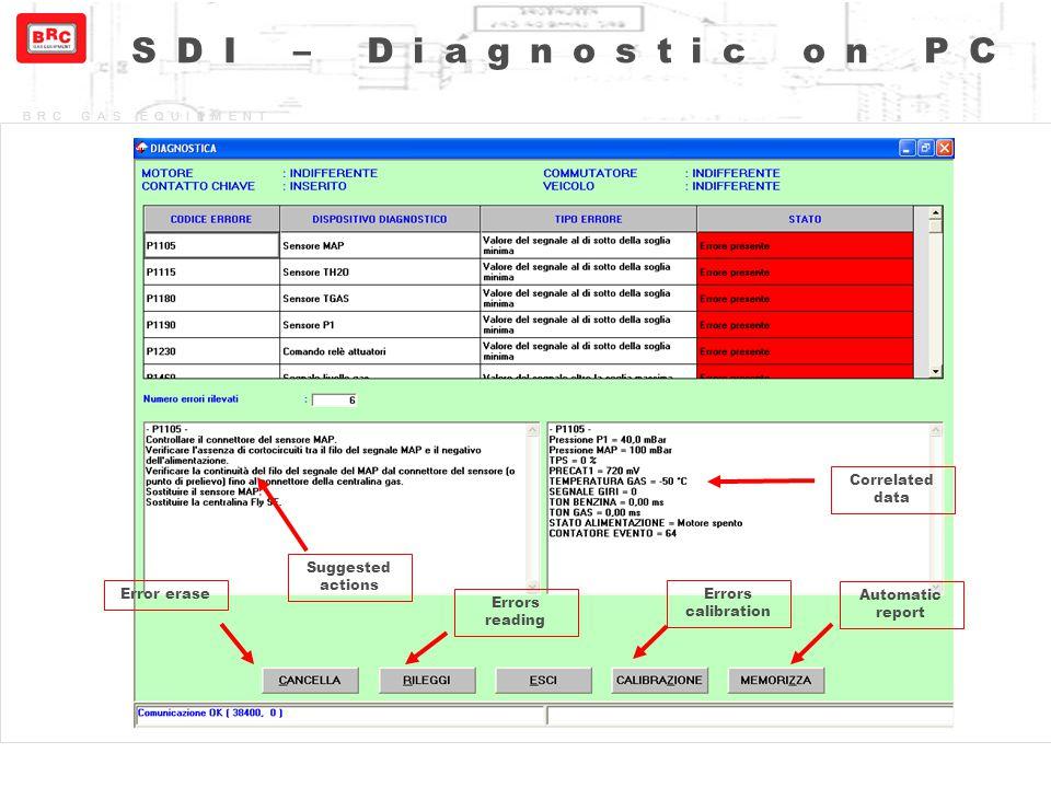 BRC GAS EQUIPMENT SDI – Diagnostic on PC Correlated data Suggested actions Error erase Errors reading Errors calibration Automatic report