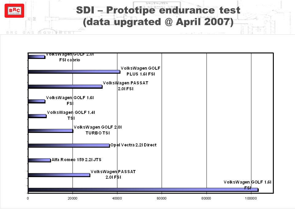 BRC GAS EQUIPMENT SDI – Prototipe endurance test (data upgrated @ April 2007)