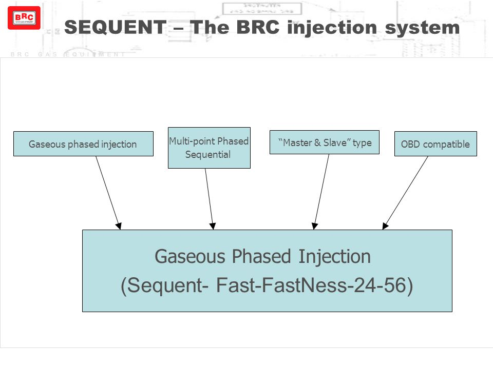 """BRC GAS EQUIPMENT Gaseous Phased Injection (Sequent- Fast-FastNess-24-56) Gaseous phased injection Multi-point Phased Sequential """"Master & Slave"""" type"""
