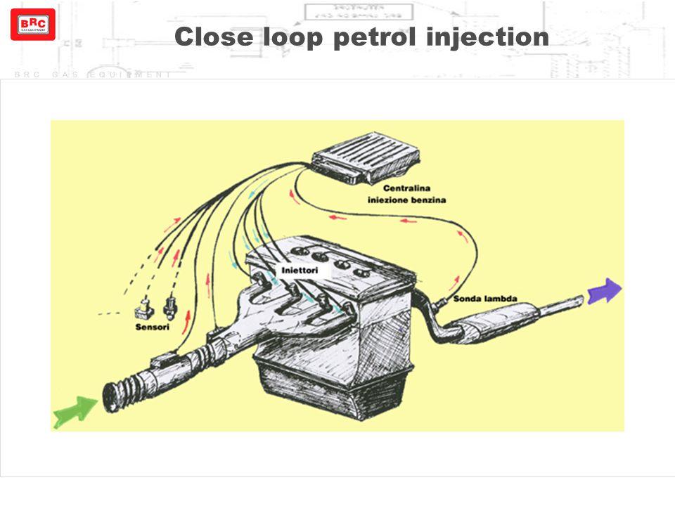 BRC GAS EQUIPMENT Close loop petrol injection